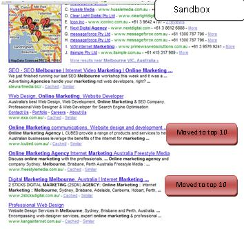 Google Sandboxing Sample