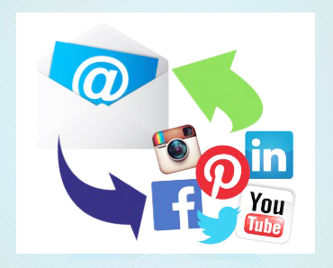 Email and Social Media Integration